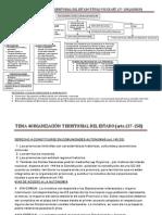 Tema 4 Organización Territorial Del Estado
