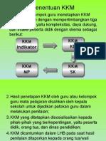 Penentuan KKM COntoh