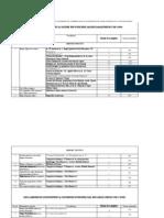 Situaţia arborilor monument din judeţul Iaşi -2014 Actualizat