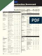 Pipeline Construction Scorecard