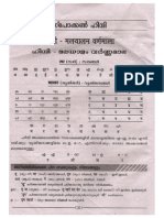 Learn Hindi Through Malayalam 1