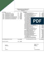 Laporan Keuangan Rw , Perum Mustika Rw 14-1