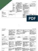 cuadrobacterias resumen.doc
