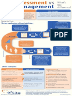 Info Graphics Risk a Risk m Print