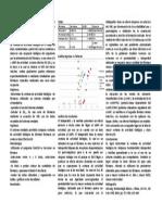 Práctica 2 CDR