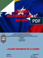 Valores Historicos de La Nación!