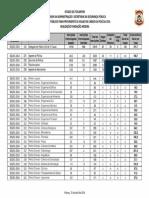 SSPTO2014_Estatística inscritos
