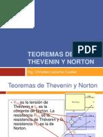 TEOREMAS+DE+THEVENIN+Y+NORTON