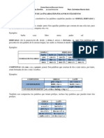 Clasificación de Las Palabras Españolas Por Sus Elementos