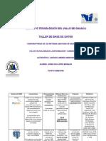 Comparatividad de los  SGBD.pdf