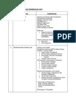 Pengurusan Sistem Fail Prasekolah 2014