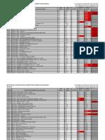 2011 vs 2013 RAP Comparison FINAL