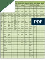 Conectores textuales [186].pdf