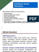 B01 Gambaran Umum Akuntansi