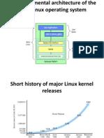 Unit 1 Linux