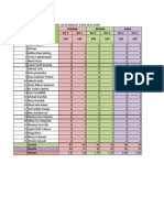 Rekapitulasi Keju Dangke BP2