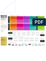 Web 2.0 English.pdf