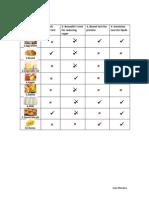 Chem food testing report.docx