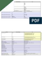 Tabela Portugol vs Java