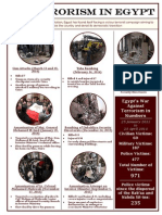 Terrorism Factsheet (Updated 2)