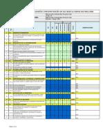 Diagnostico Inicial Para ISO 9001