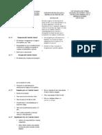 Ley Organica Del Sitema Nacional de Control y de La Contraloria General de La Republica de Peru
