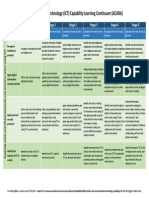 ICT Capability Learning Continuum - Simple Version for Printing