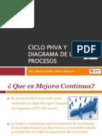 s5_ciclo Phva y Diagrama de Los Procesos