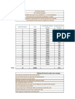 Chit Funds Calculator