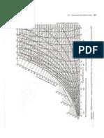 diagramas psicrometricos