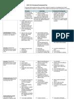 prof develop plan2-eportfolio