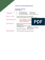 Anatomía y Fisiología de Los Tejidos Periodontales