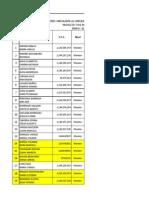 Monitores Acompañamiento P-Vdr Abr-jun-2014