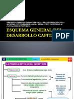 Esquema General Del Desarrollo Capitalista