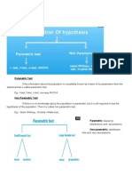 Classification of Hypothesis