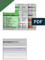 Bioinformatic Courses
