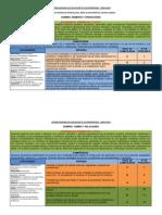 Prueba Entrada Matematica 5º Sireva 2014 Publicacion