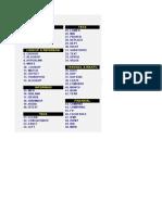 54309115 Kitab Formula Microsoft Excel