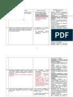 Finalitatile liceului teoretic[1].doc