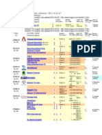 Daftar Channel TV Satelit Parabola ASIASAT 3s (105 5 E)   Fox