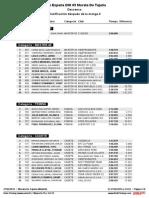 Categorias Final Morata