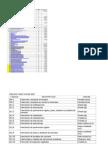 Estructura APU 2013 ANTIOQUIA (Version 0)DT