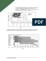Evaluations Externes Internationales - PISA - Lecture - Questionnaire (Ressource 10414)