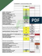 Lista OCB Magrama Febrero 2014 Final
