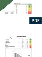 UWI Inter Dept. Cup Standings