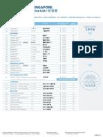2013 Sg Pricelist 1013
