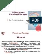 Phonation