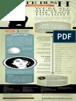 Kate Tour Infographic