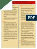 AA_pinciples_of_humanitarian_donorship.pdf