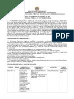 If Muzambinho - Edital Docente Edital 15-2013